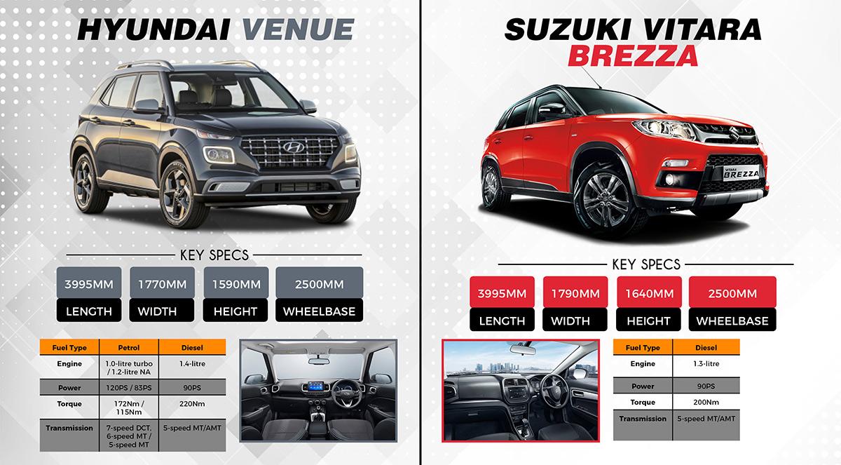 Hyundai Venue Vs Rivals Specs Comparison Nepal Drives