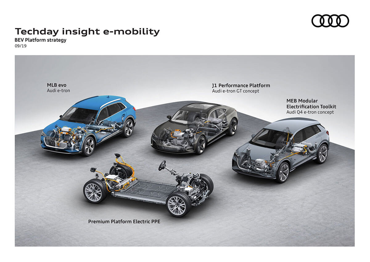 Techday insight e mobility 7024