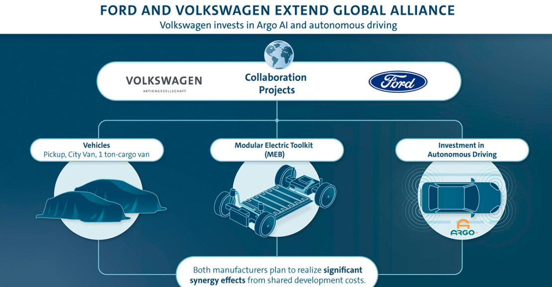 Ford VW Joint Alliance Featured Image