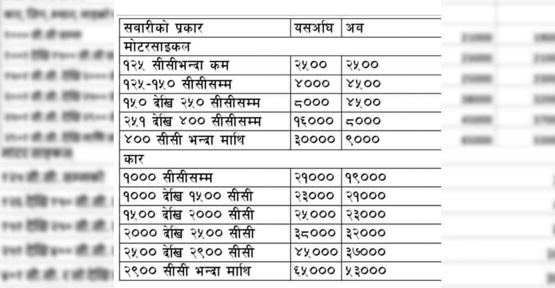 Sudur Paschim Vehicle Tax 2077 78 Image3