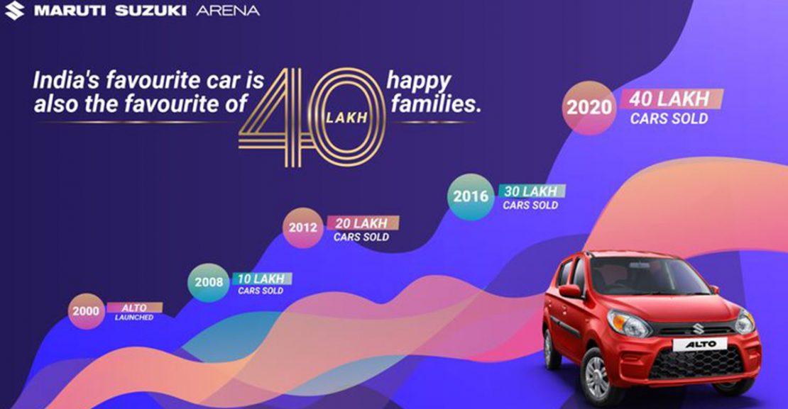 Suzuki Alto 40 Lakh Featured Image