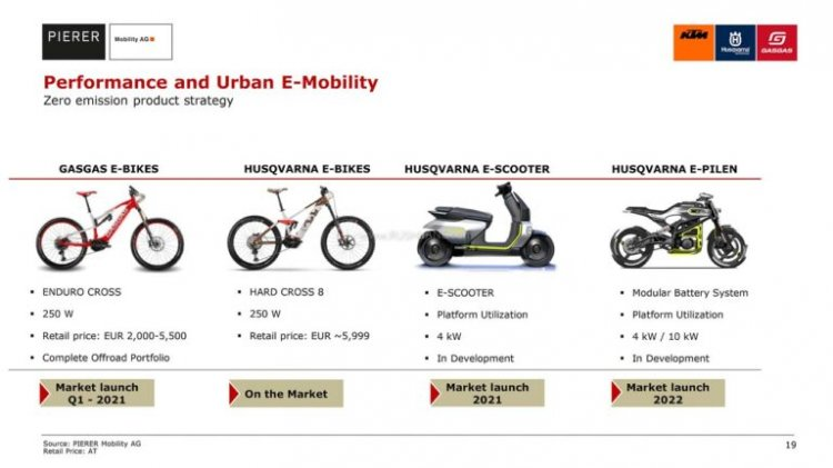 husqvarna epilen electric scooter documet image1